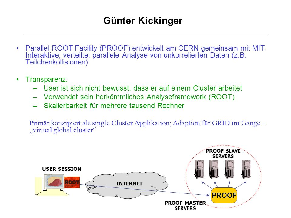 Günter Kickinger