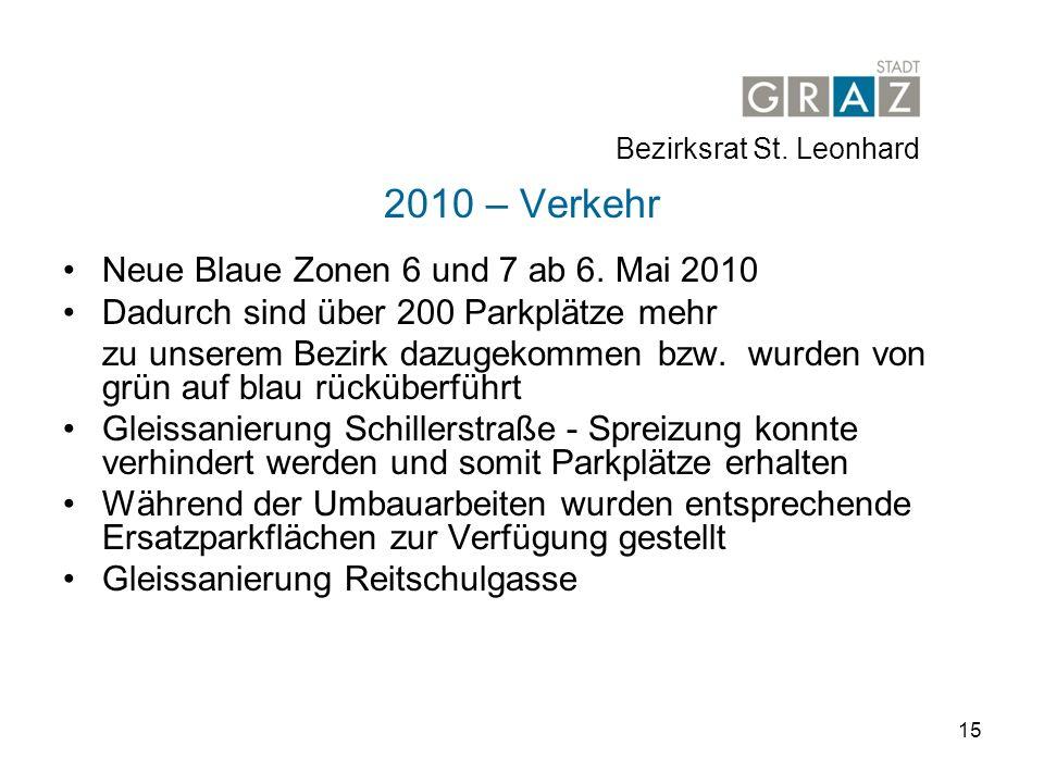2010 – Verkehr Neue Blaue Zonen 6 und 7 ab 6. Mai 2010