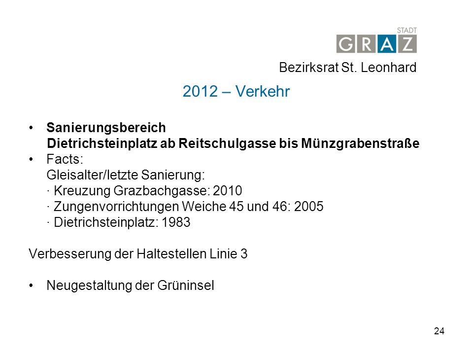 2012 – Verkehr Bezirksrat St. Leonhard Sanierungsbereich