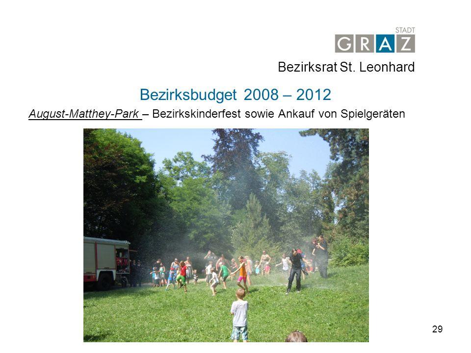 Bezirksbudget 2008 – 2012 Bezirksrat St. Leonhard