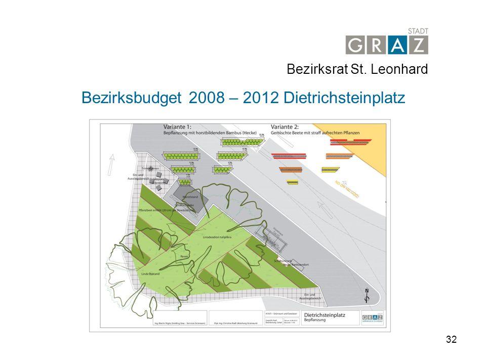 Bezirksbudget 2008 – 2012 Dietrichsteinplatz