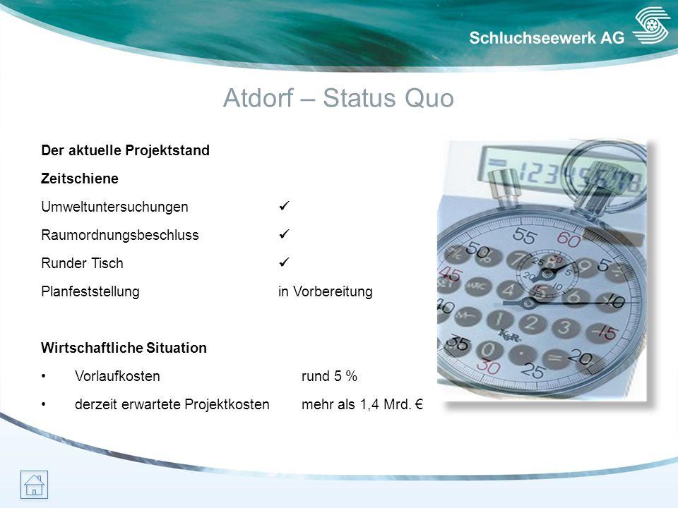 Atdorf – Status Quo Der aktuelle Projektstand Zeitschiene