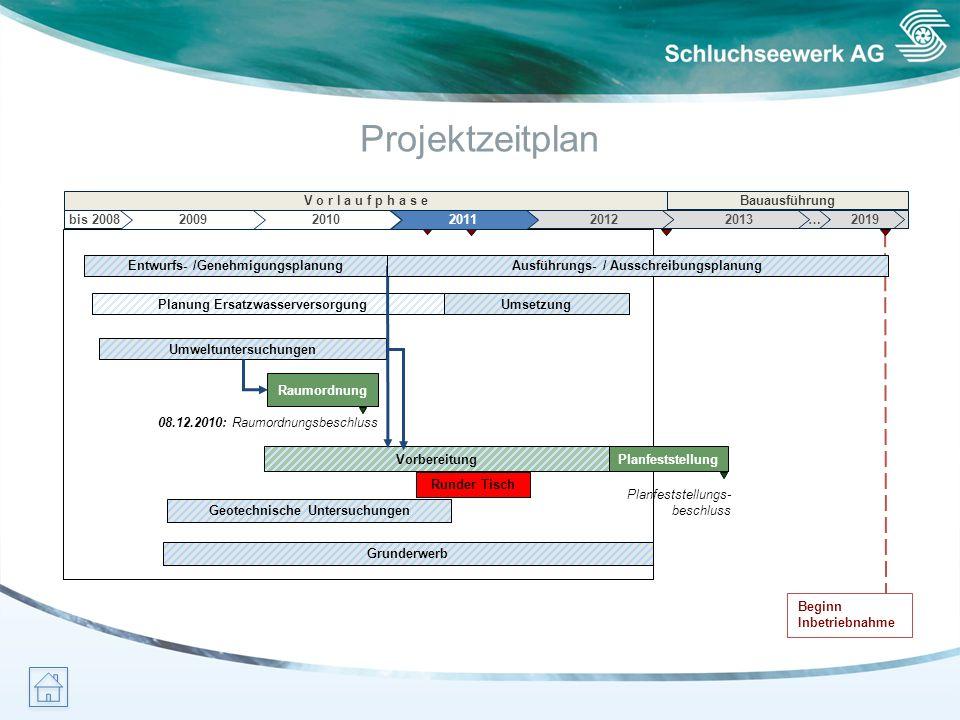 Projektzeitplan V o r l a u f p h a s e Bauausführung bis 2008 2009