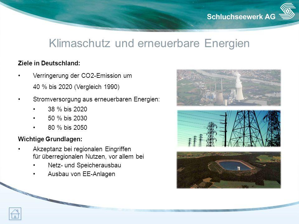 Klimaschutz und erneuerbare Energien