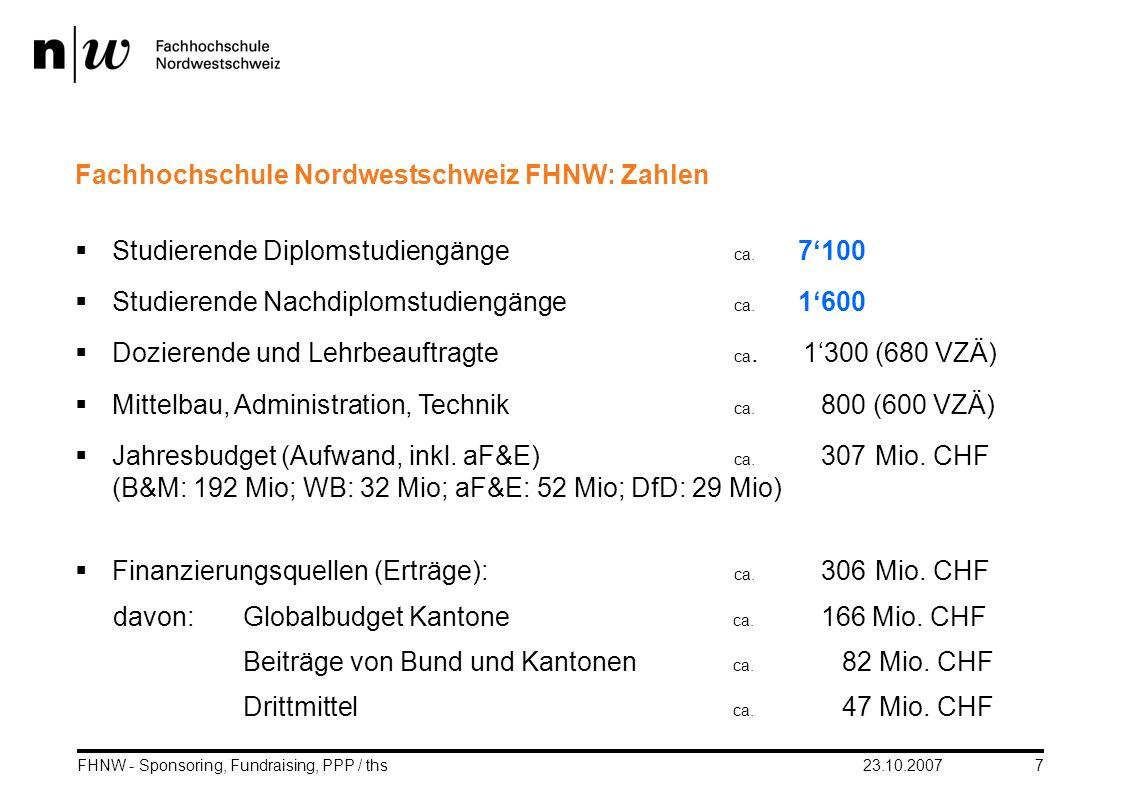 Fachhochschule Nordwestschweiz FHNW: Zahlen
