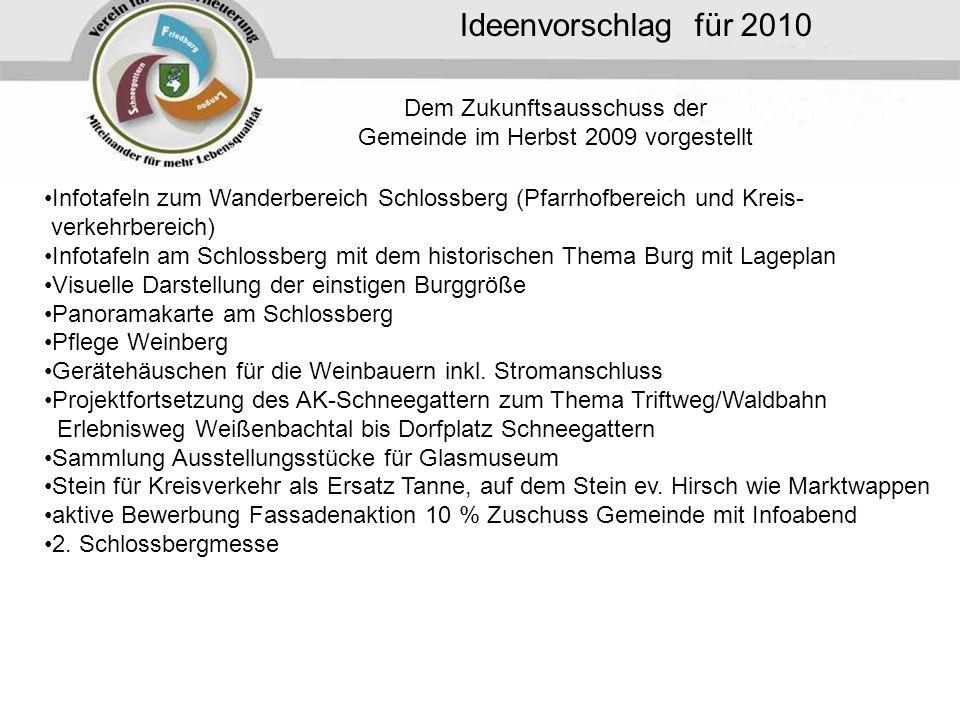 Dem Zukunftsausschuss der Gemeinde im Herbst 2009 vorgestellt