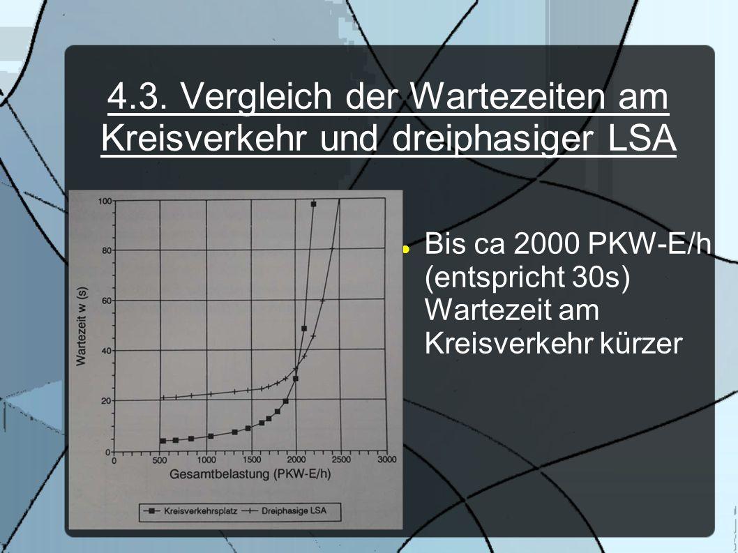 4.3. Vergleich der Wartezeiten am Kreisverkehr und dreiphasiger LSA