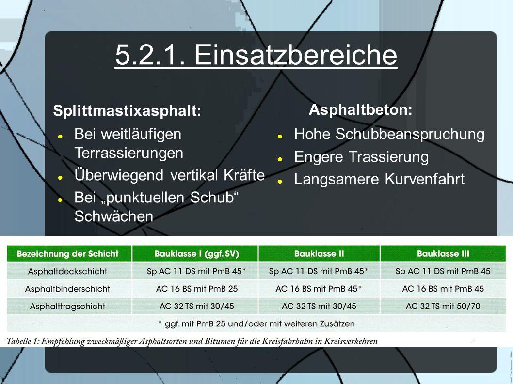 5.2.1. Einsatzbereiche Splittmastixasphalt: Asphaltbeton: