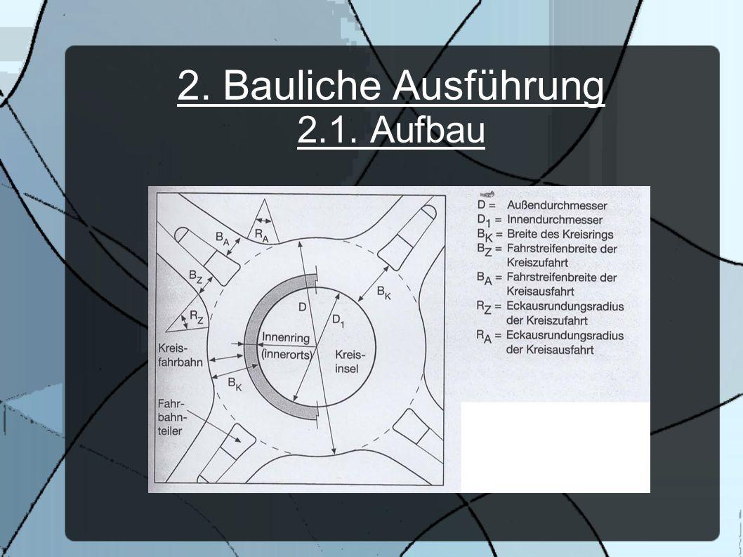2. Bauliche Ausführung 2.1. Aufbau