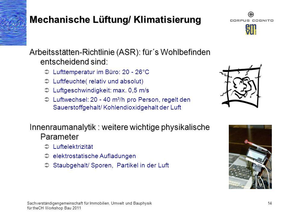 Mechanische Lüftung/ Klimatisierung