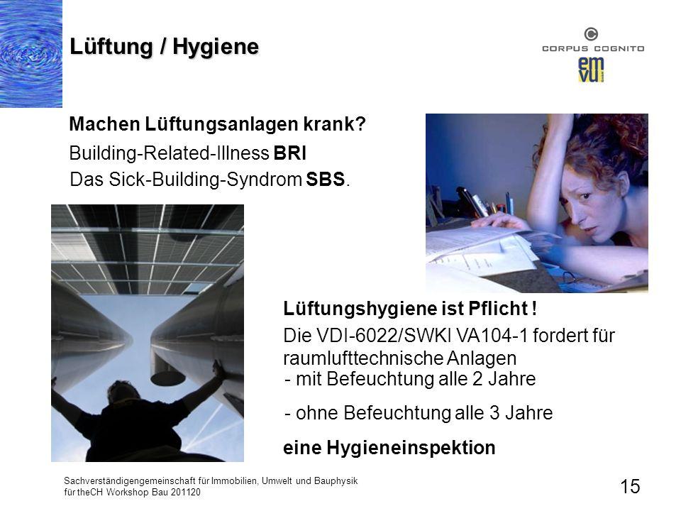 Lüftung / Hygiene Machen Lüftungsanlagen krank