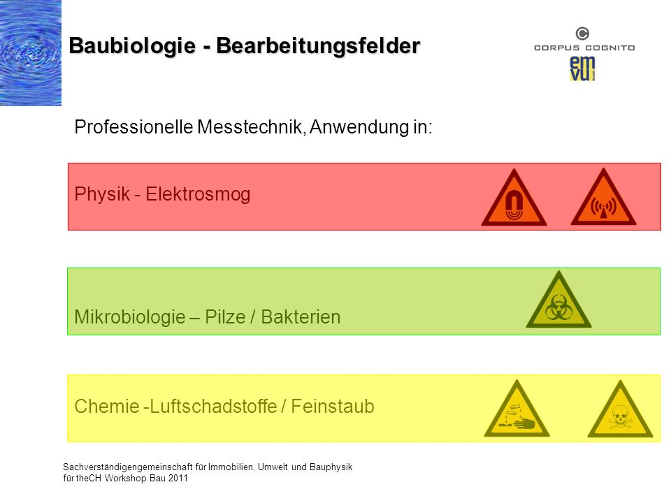 Baubiologie - Bearbeitungsfelder