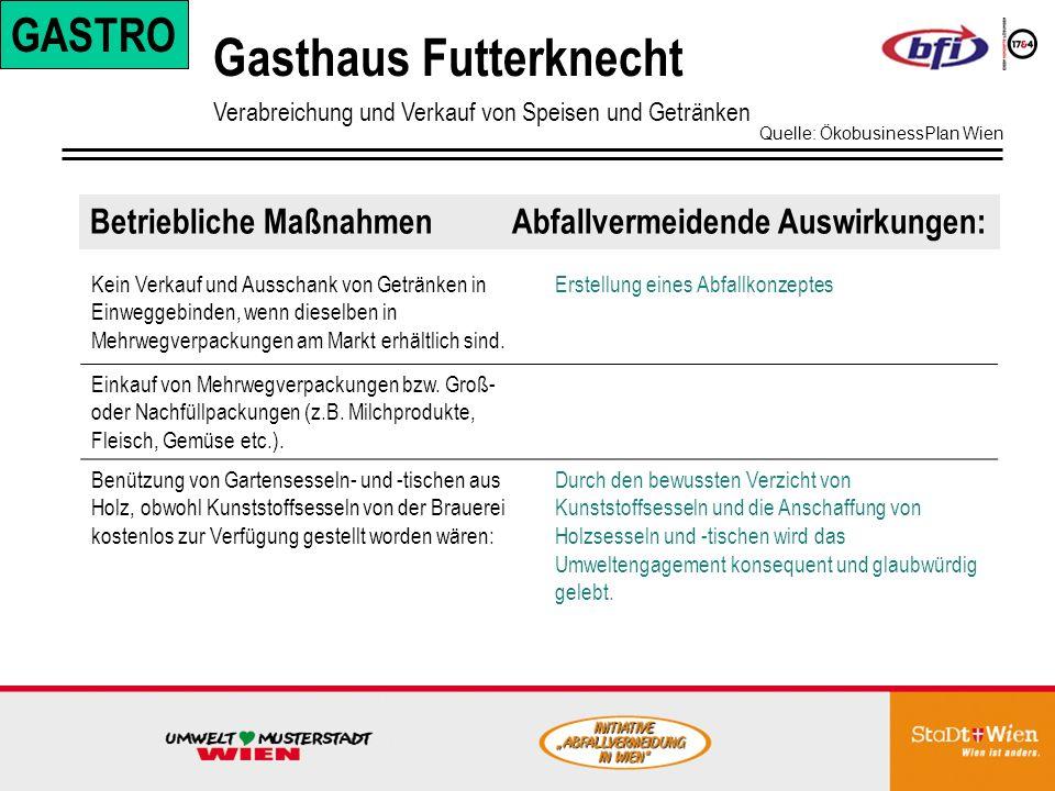 Gasthaus Futterknecht