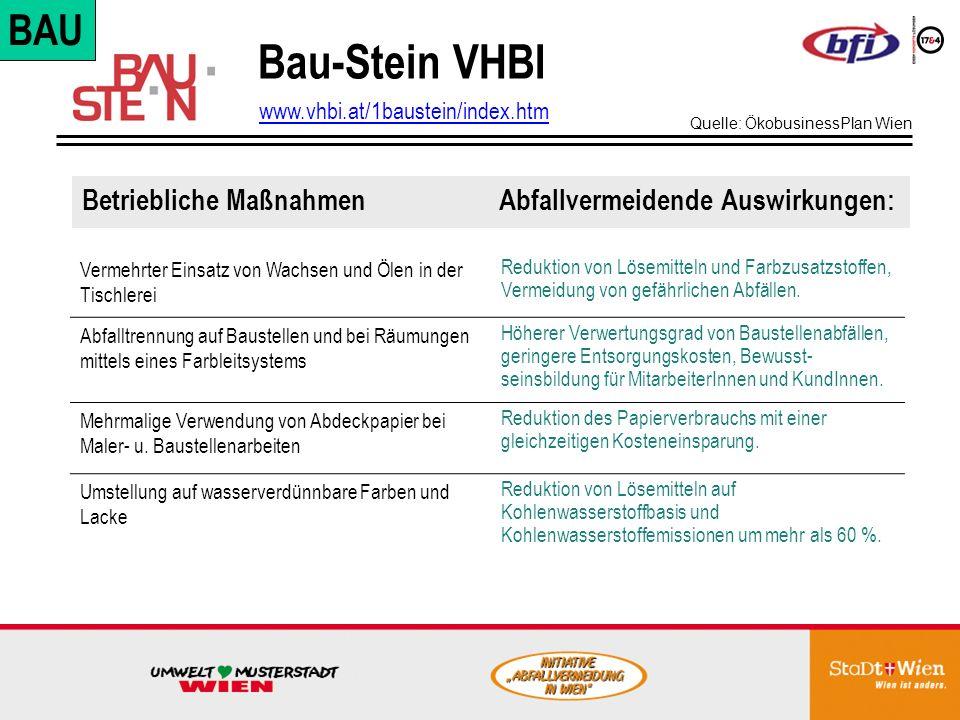 BAU Bau-Stein VHBI. www.vhbi.at/1baustein/index.htm Quelle: ÖkobusinessPlan Wien. Betriebliche Maßnahmen Abfallvermeidende Auswirkungen: