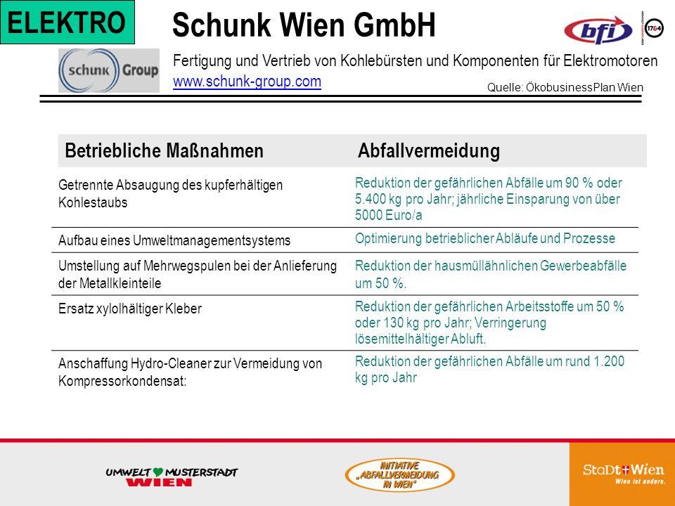 Schunk Wien GmbH ELEKTRO Betriebliche Maßnahmen Abfallvermeidung