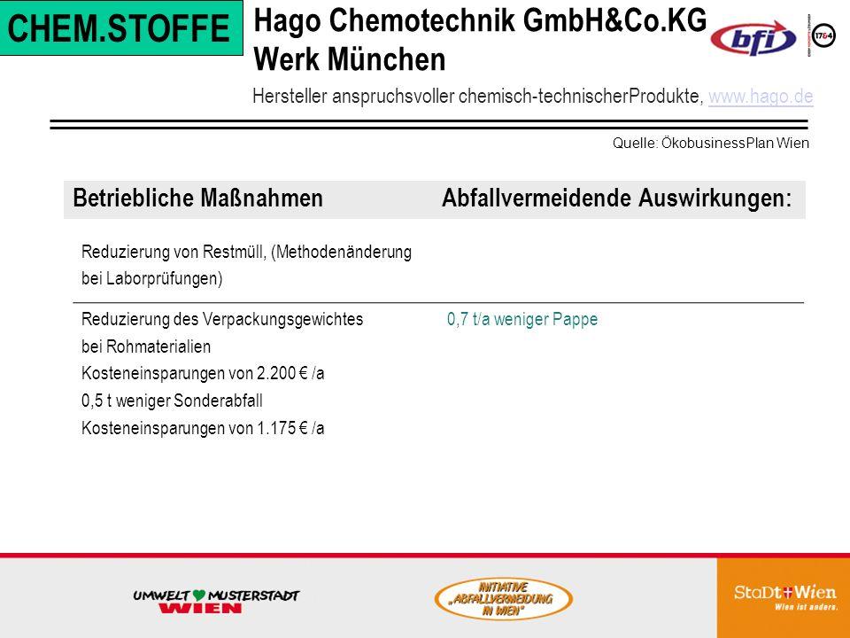 Hago Chemotechnik GmbH&Co.KG Werk München