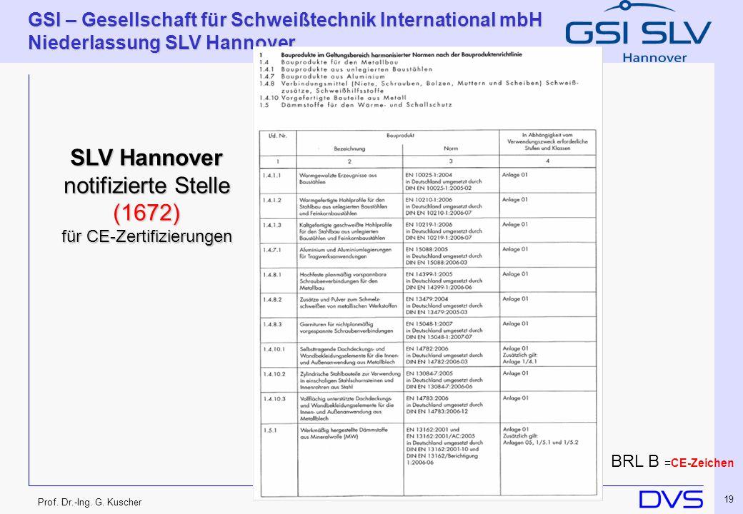 für CE-Zertifizierungen