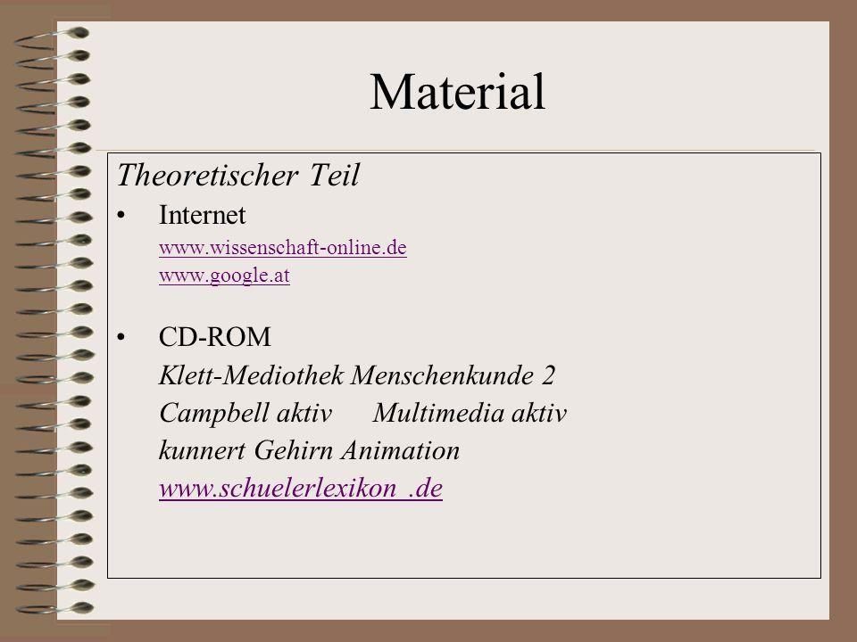 Material Theoretischer Teil Internet CD-ROM