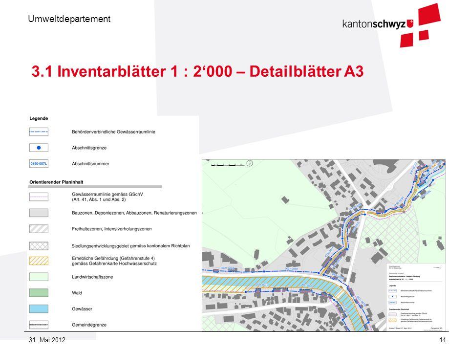 3.1 Inventarblätter 1 : 2'000 – Detailblätter A3