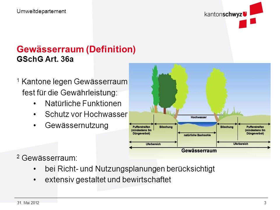 Gewässerraum (Definition) GSchG Art. 36a
