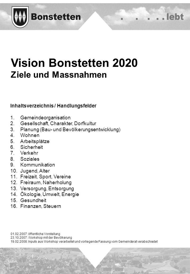 Vision Bonstetten 2020 Ziele und Massnahmen