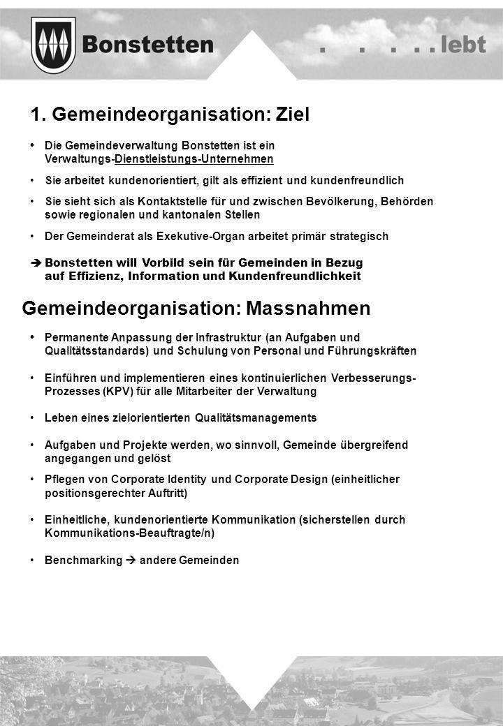 Gemeindeorganisation: Massnahmen