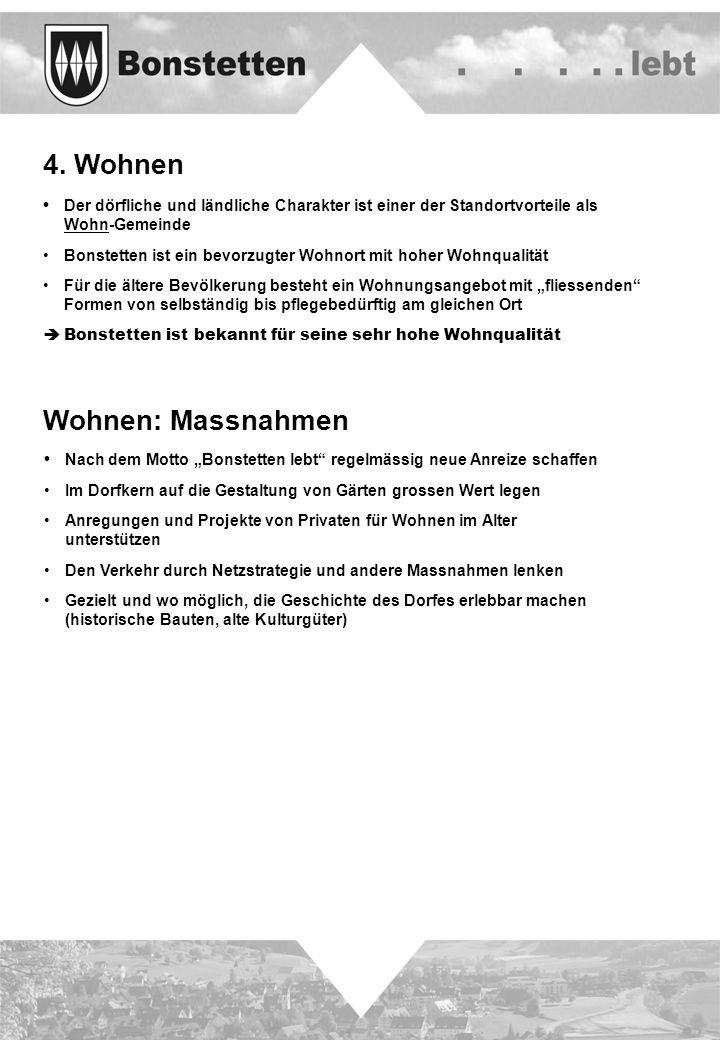 4. Wohnen Wohnen: Massnahmen