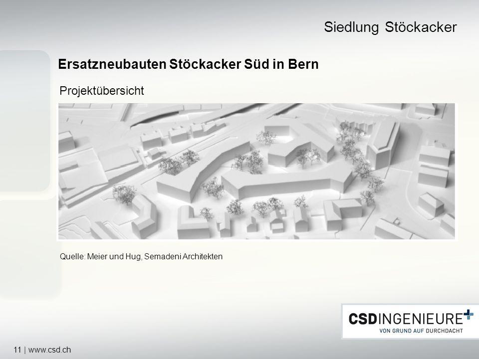 Siedlung Stöckacker Ersatzneubauten Stöckacker Süd in Bern