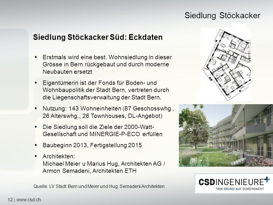 Siedlung Stöckacker Siedlung Stöckacker Süd: Eckdaten