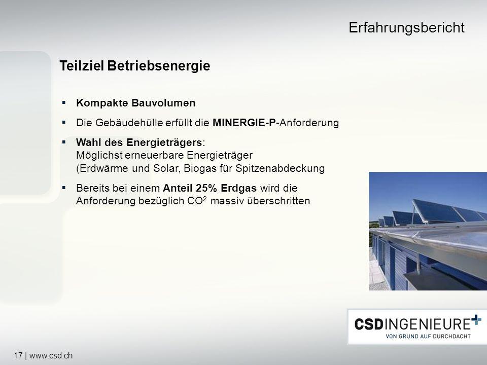 Erfahrungsbericht Teilziel Betriebsenergie Kompakte Bauvolumen