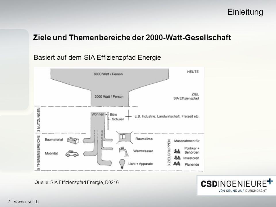 Einleitung Ziele und Themenbereiche der 2000-Watt-Gesellschaft
