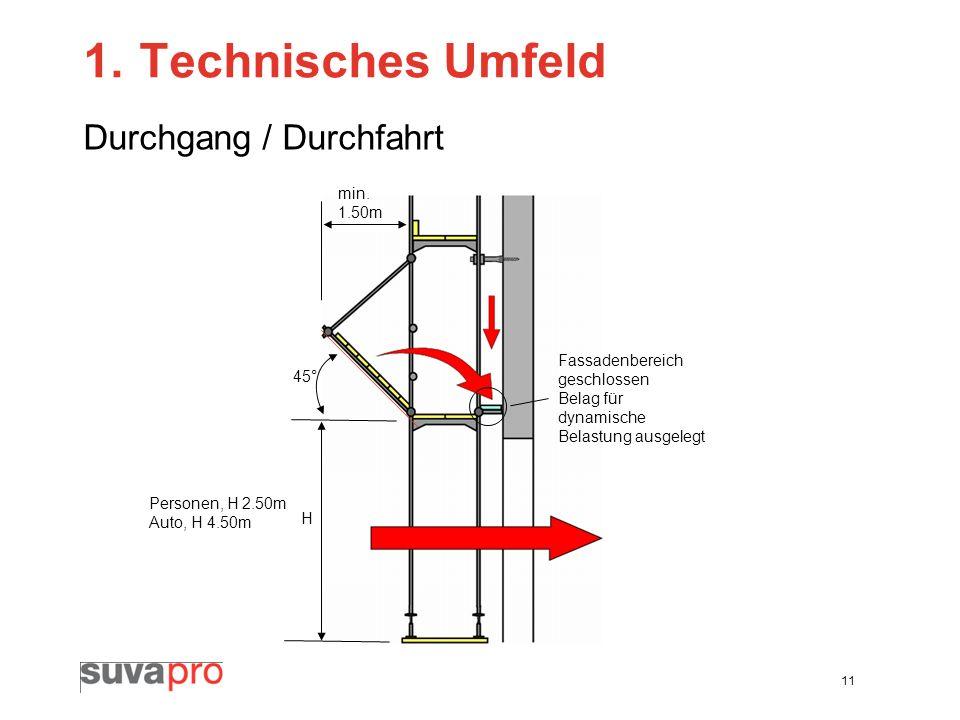 1. Technisches Umfeld Durchgang / Durchfahrt min. 1.50m