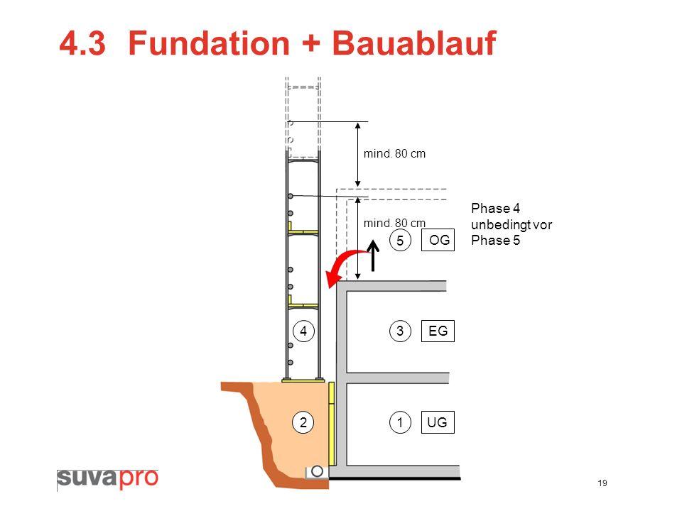 4.3 Fundation + Bauablauf Phase 4 unbedingt vor Phase 5 5 OG 4 3 EG 2