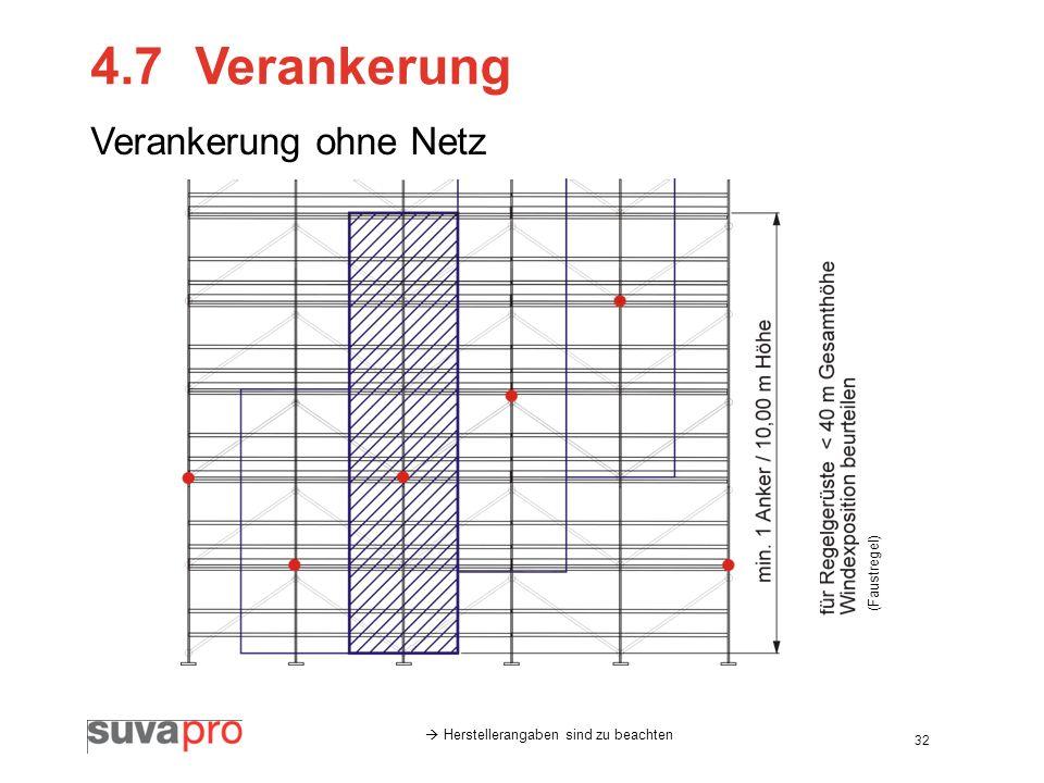 4.7 Verankerung Verankerung ohne Netz (Faustregel)