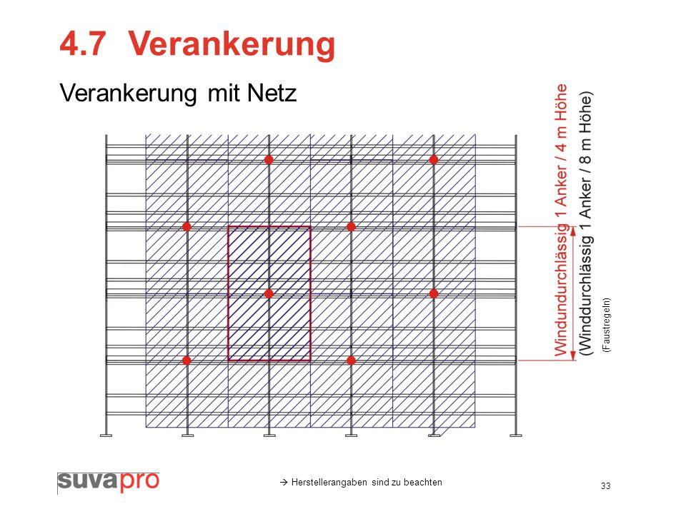 4.7 Verankerung Verankerung mit Netz (Faustregeln)