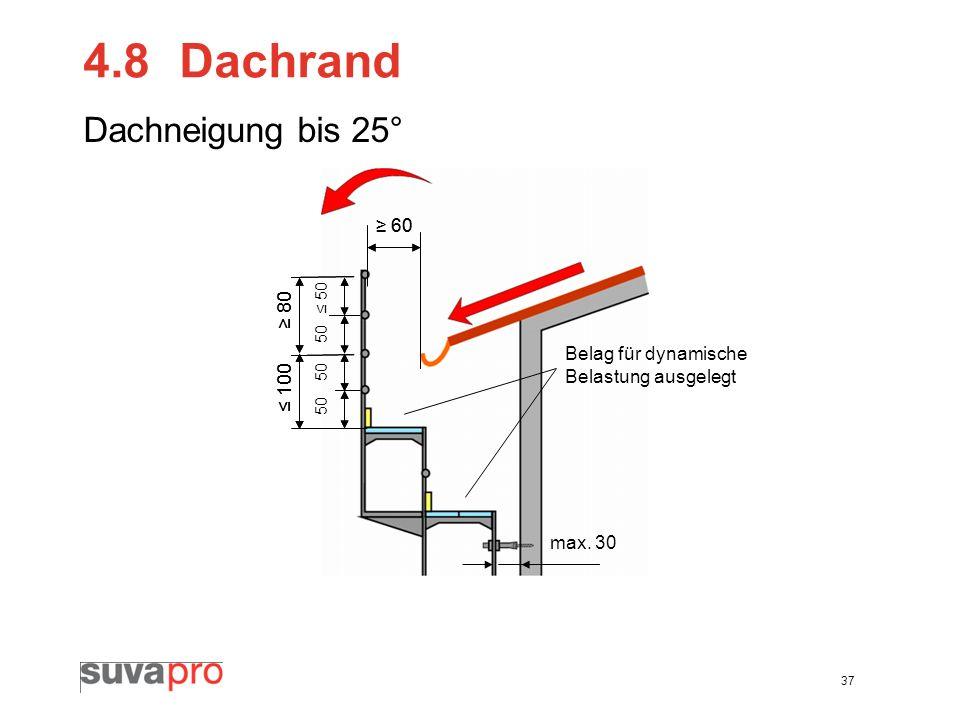 4.8 Dachrand Dachneigung bis 25° ≥ 60 ≥ 60 ≥ 80 ≥ 80