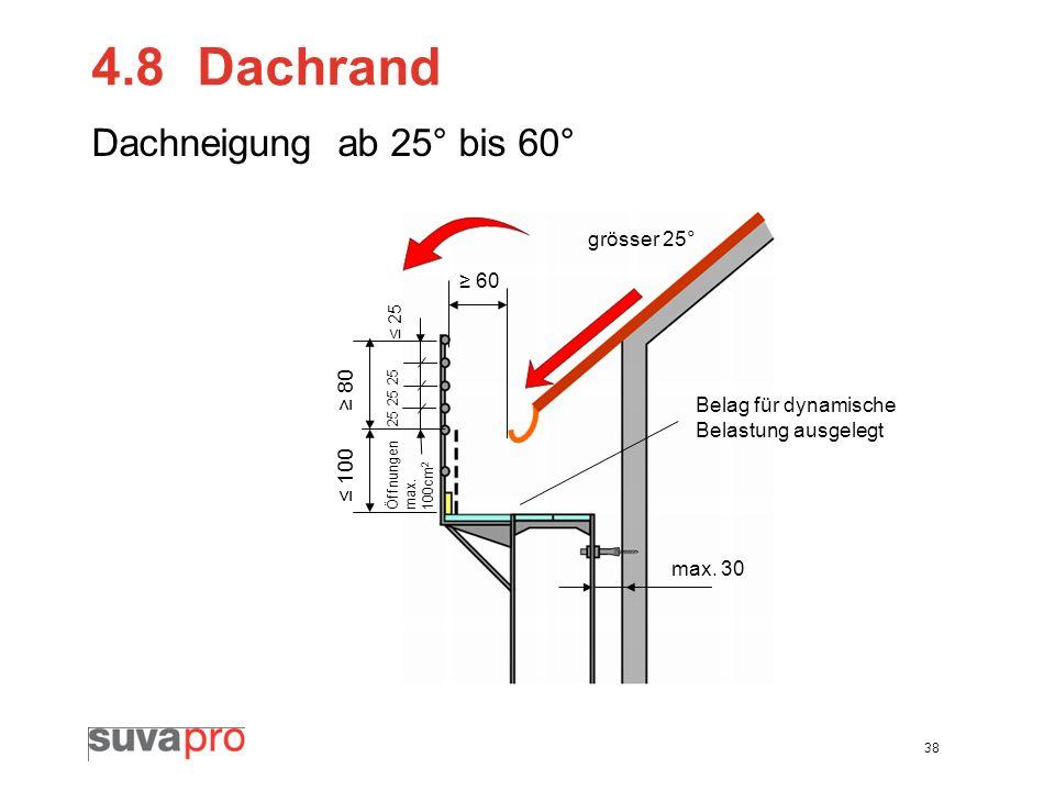 4.8 Dachrand Dachneigung ab 25° bis 60° grösser 25° ≥ 60 ≥ 80