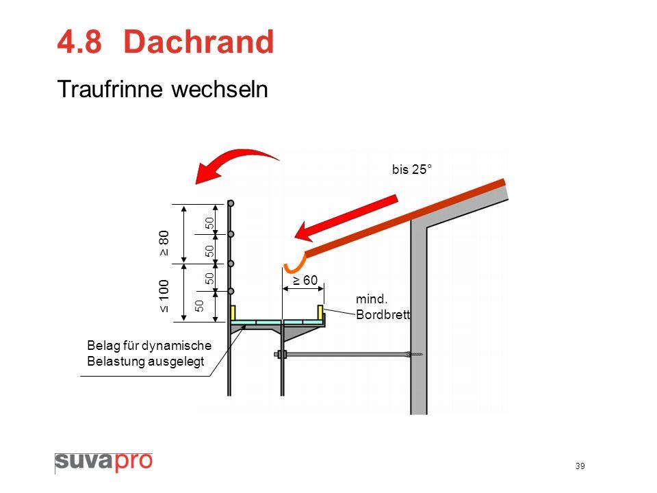 4.8 Dachrand Traufrinne wechseln bis 25° ≥ 80 ≥ 60 ≤ 100