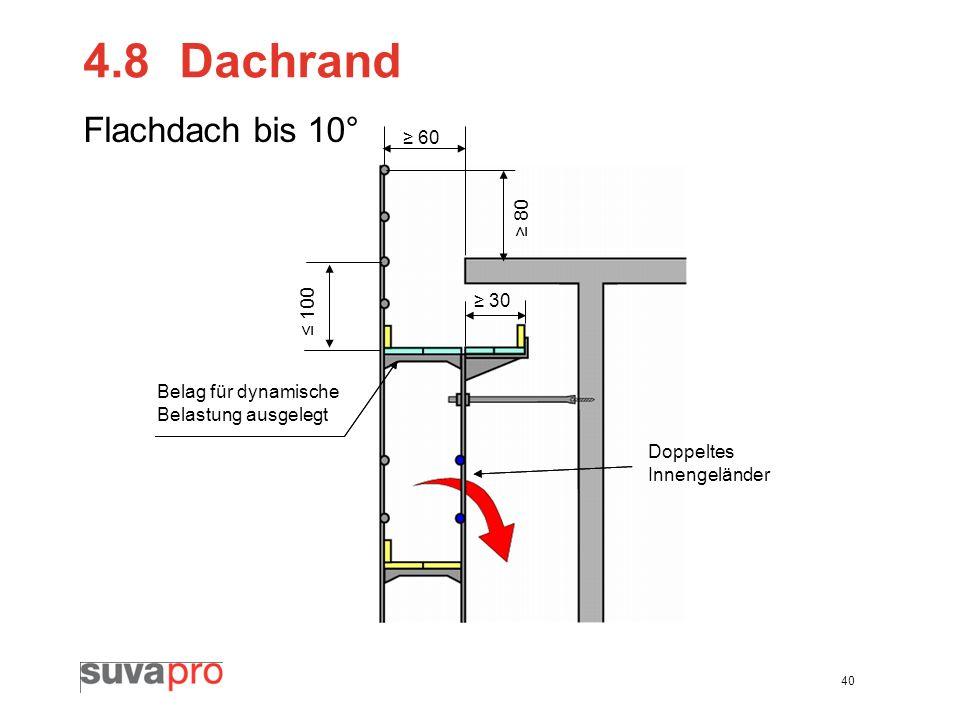 4.8 Dachrand Flachdach bis 10° ≥ 60 ≥ 80 ≤ 100 ≥ 30