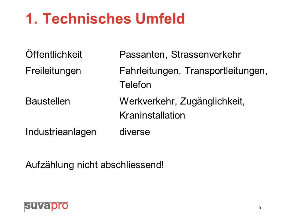1. Technisches Umfeld Öffentlichkeit Passanten, Strassenverkehr
