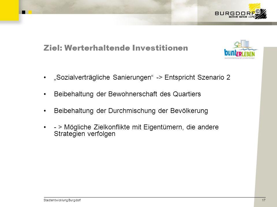 Ziel: Werterhaltende Investitionen