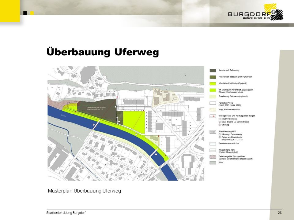 Überbauung Uferweg Masterplan Überbauung Uferweg
