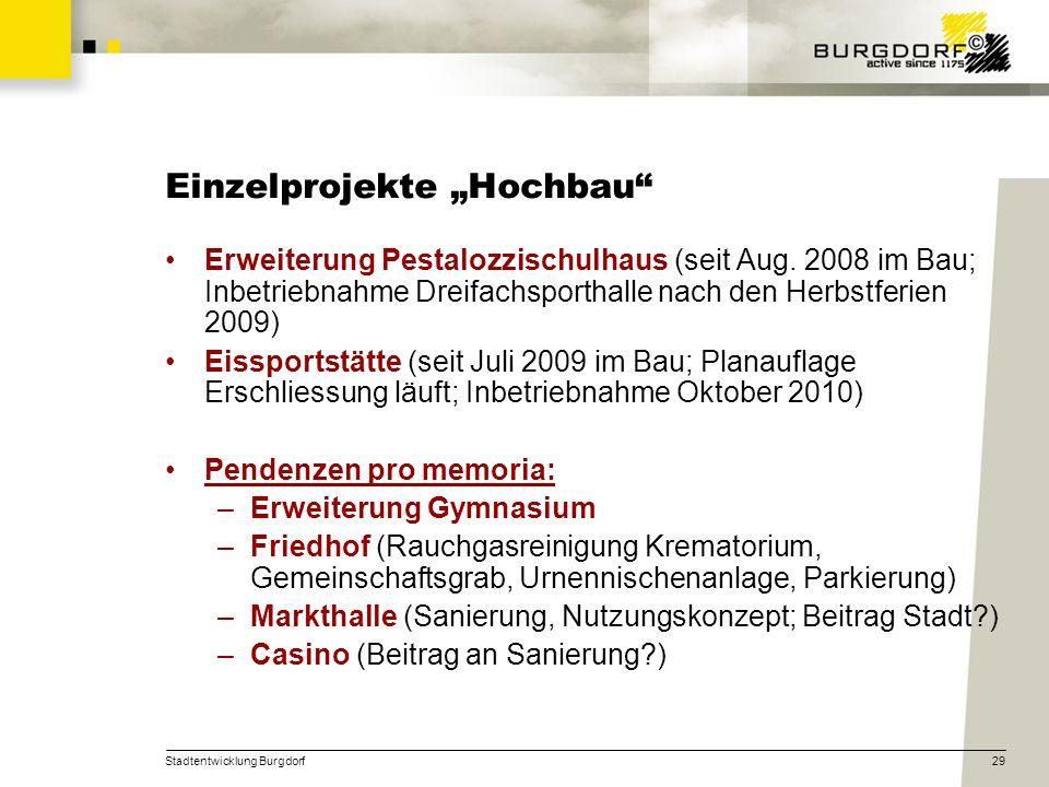 """Einzelprojekte """"Hochbau"""