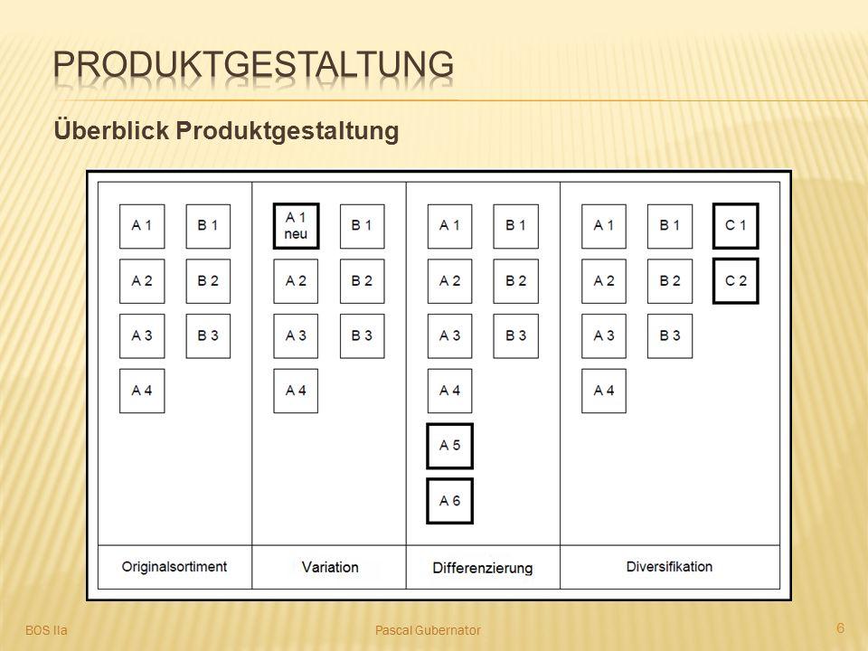 produktgestaltung Überblick Produktgestaltung BOS IIa