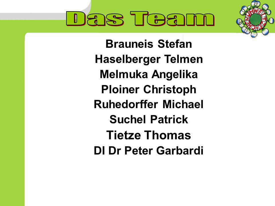 Das Team Tietze Thomas Brauneis Stefan Haselberger Telmen