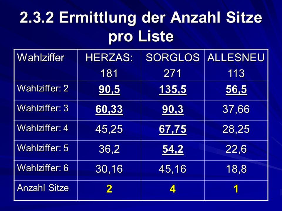 2.3.2 Ermittlung der Anzahl Sitze pro Liste