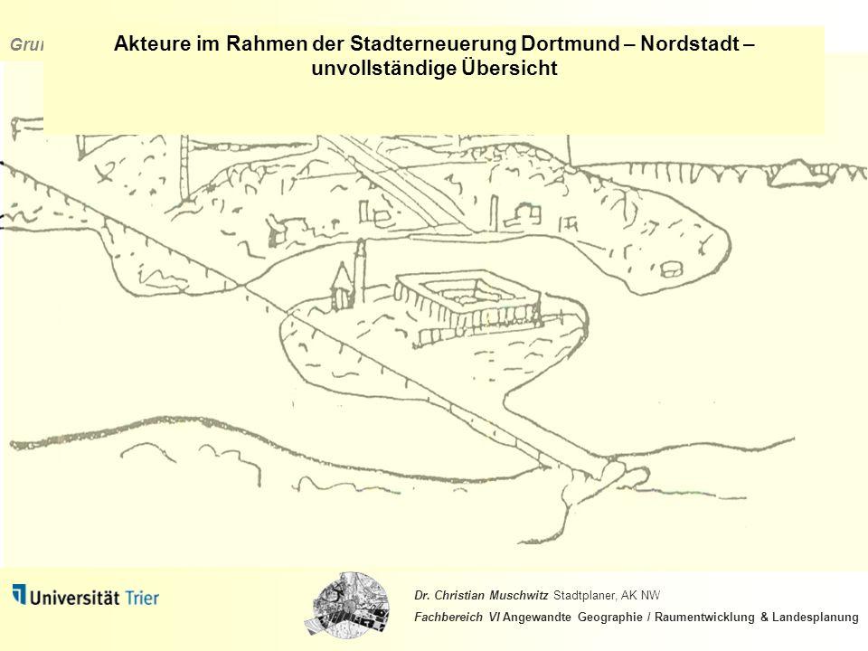 Akteure im Rahmen der Stadterneuerung Dortmund – Nordstadt – unvollständige Übersicht