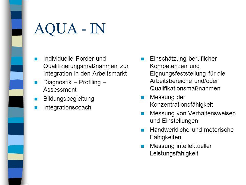 AQUA - IN Individuelle Förder-und Qualifizierungsmaßnahmen zur Integration in den Arbeitsmarkt. Diagnostik – Profiling – Assessment.
