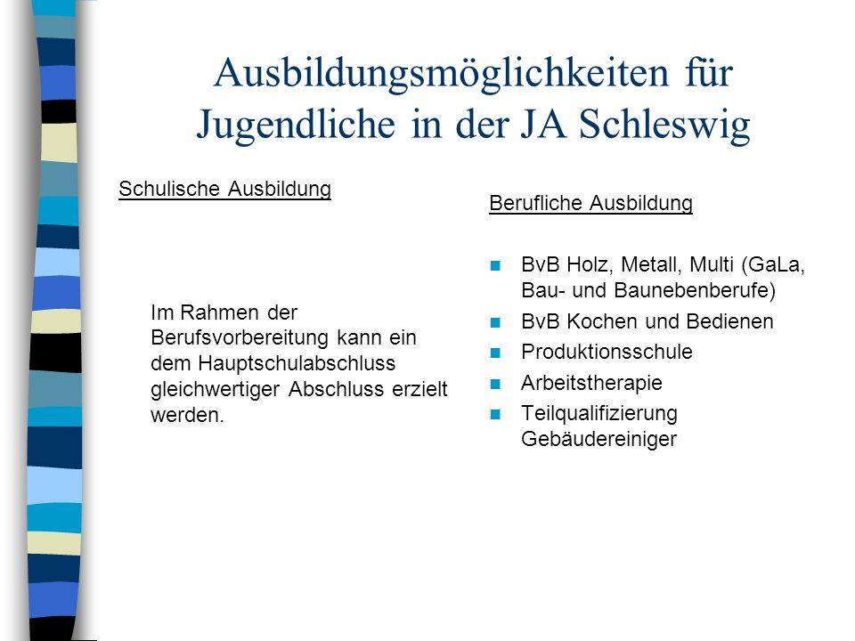 Ausbildungsmöglichkeiten für Jugendliche in der JA Schleswig