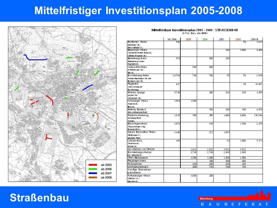 Mittelfristiger Investitionsplan 2005-2008